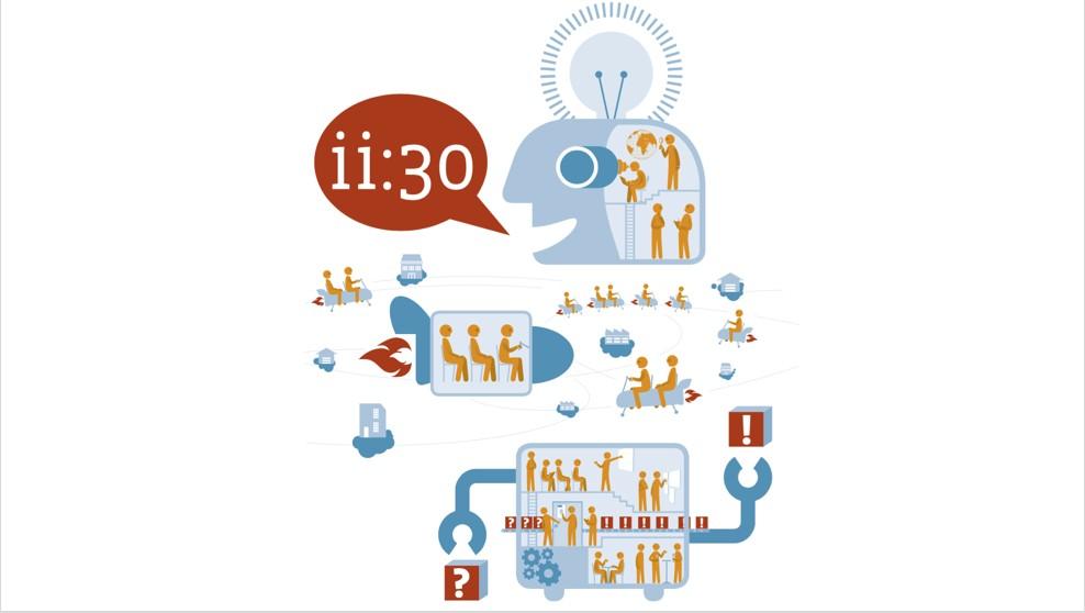 ii2030 initiative